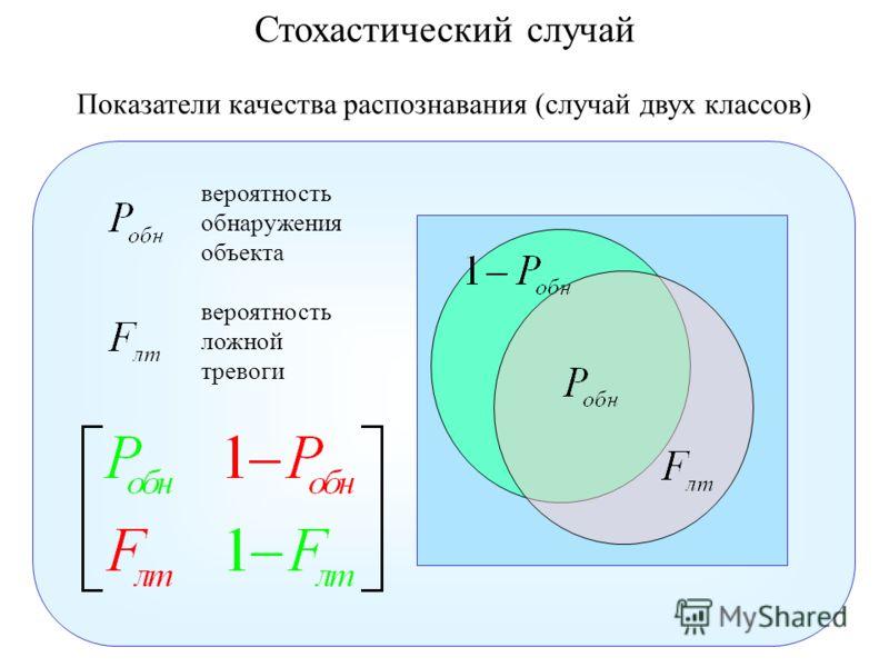 Стохастический случай Показатели качества распознавания (случай двух классов) вероятность обнаружения объекта вероятность ложной тревоги