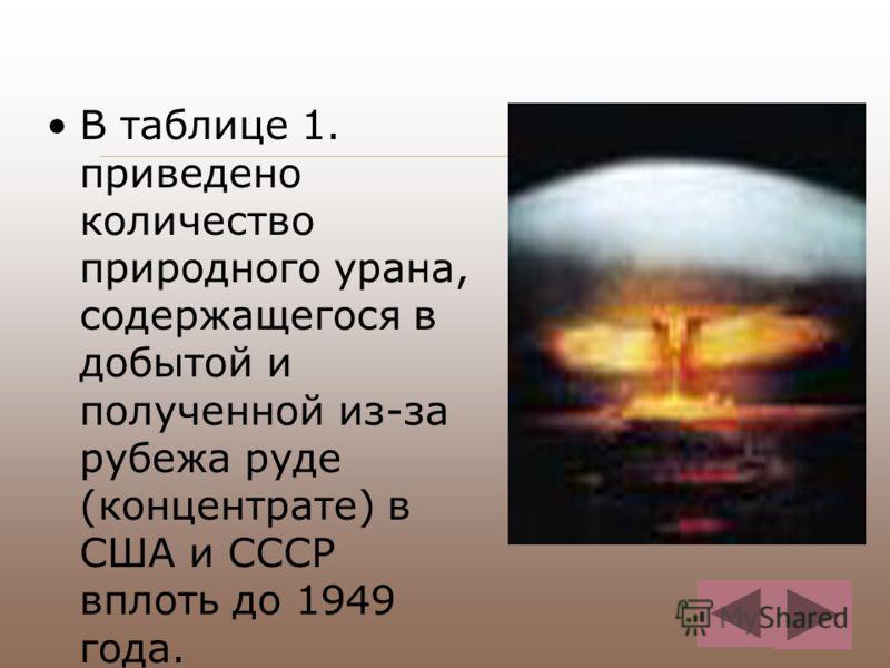 В таблице 1. приведено количество природного урана, содержащегося в добытой и полученной из-за рубежа руде (концентрате) в США и СССР вплоть до 1949 года.