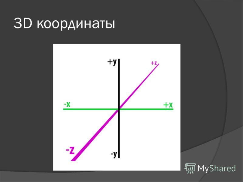 3D координаты