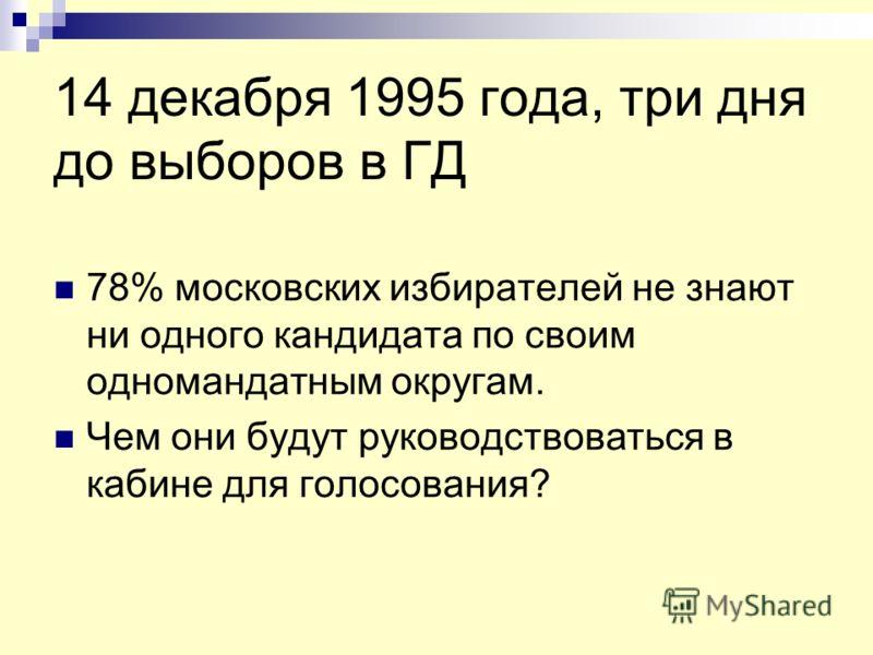 14 декабря 1995 года, три дня до выборов в ГД 78% московских избирателей не знают ни одного кандидата по своим одномандатным округам. Чем они будут руководствоваться в кабине для голосования?