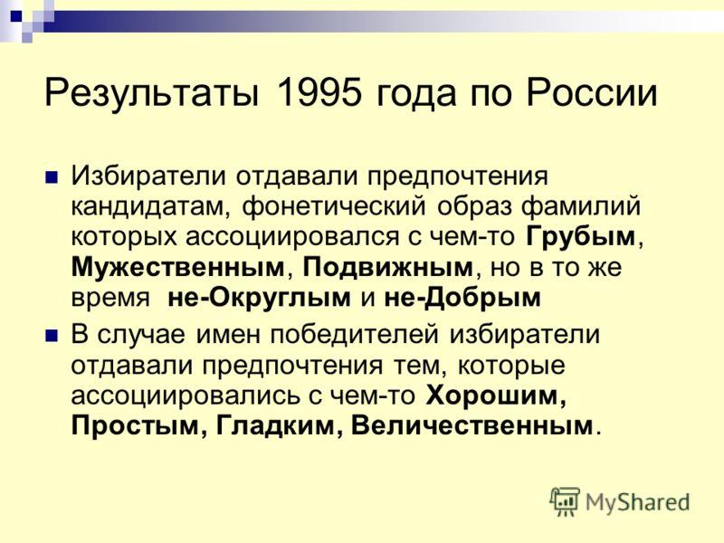Результаты 1995 года по России Избиратели отдавали предпочтения кандидатам, фонетический образ фамилий которых ассоциировался с чем-то Грубым, Мужественным, Подвижным, но в то же время не-Округлым и не-Добрым В случае имен победителей избиратели отда