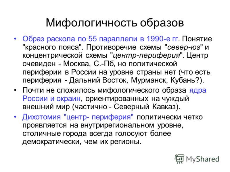 Мифологичность образов Образ раскола по 55 параллели в 1990-е гг. Понятие