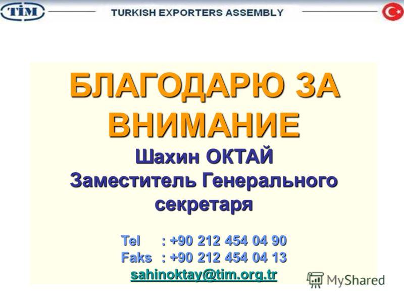 БЛАГОДАРЮ ЗА ВНИМАНИЕ Шахин ОКТАЙ Заместитель Генерального секретаря Tel: +90 212 454 04 90 Faks: +90 212 454 04 13 sahinoktay@tim.org.tr
