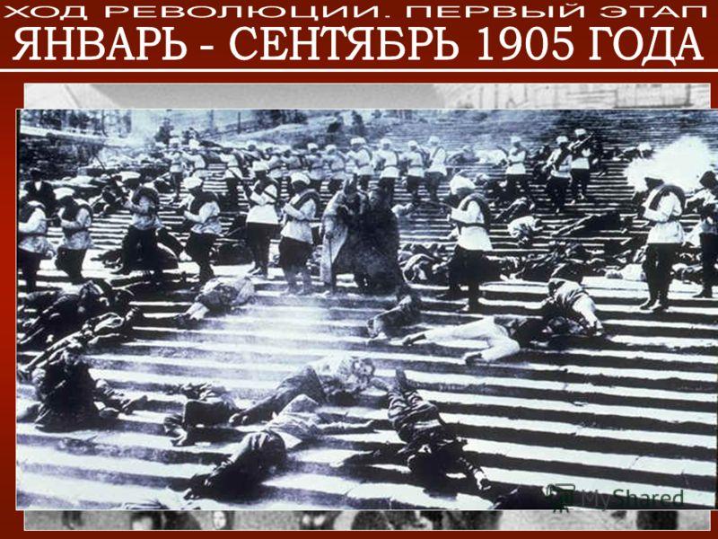 12-14 января в Риге и Варшаве состоялась всеобщая стачка протеста против расстрела демонстрации рабочих Петербурга. В мае 1905 г. началась всеобщая стачка иваново- вознесенских текстильщиков. Восстание на броненосце «Потемкин» в июне. Съезды земских