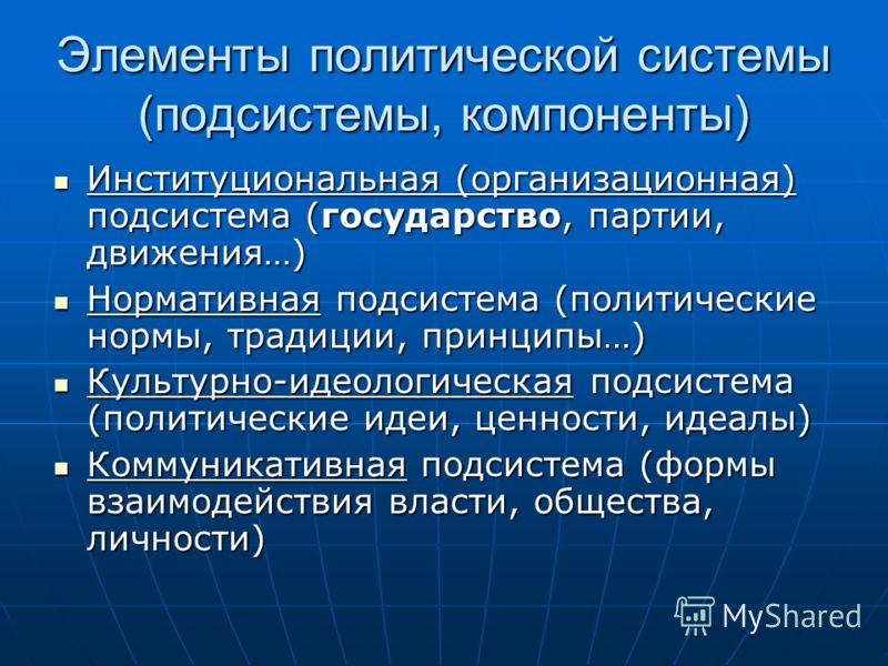 Элементы политической системы (подсистемы, компоненты) Институциональная (организационная) подсистема (государство, партии, движения…) Институциональная (организационная) подсистема (государство, партии, движения…) Нормативная подсистема (политически