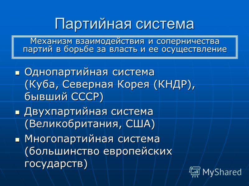 Партийная система Однопартийная система (Куба, Северная Корея (КНДР), бывший СССР) Однопартийная система (Куба, Северная Корея (КНДР), бывший СССР) Двухпартийная система (Великобритания, США) Двухпартийная система (Великобритания, США) Многопартийная