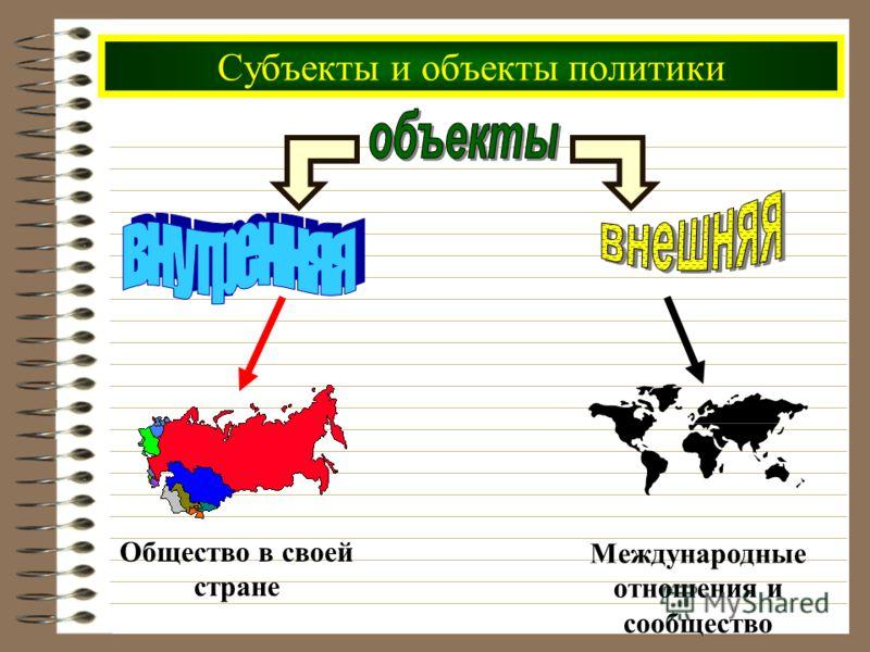 Субъекты и объекты политики Общество в своей стране Международные отношения и сообщество
