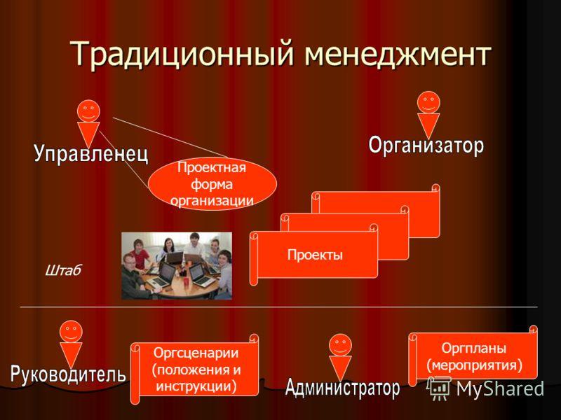 Традиционный менеджмент Проектная форма организации Проекты Штаб Оргсценарии (положения и инструкции) Оргпланы (мероприятия)