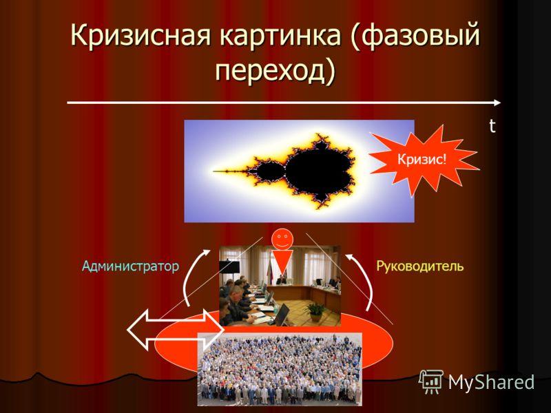 Кризисная картинка (фазовый переход) РуководительАдминистратор t Кризис!