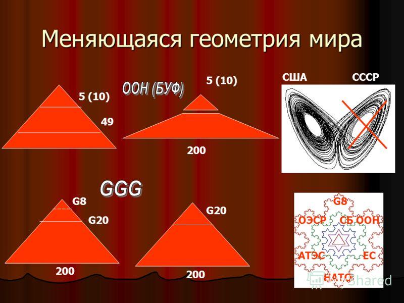 Меняющаяся геометрия мира 5 (10) 49 5 (10) 200 G8 G20 200 СШАСССР G20 200 G8 СБ ООНОЭСР НАТО АТЭСЕС
