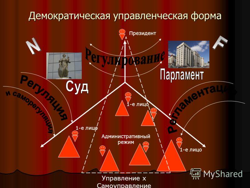 Демократическая управленческая форма 1-е лицо Президент Административный режим 1-е лицо Управление x Самоуправление