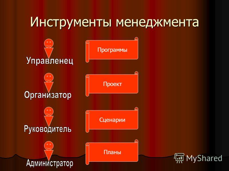 Инструменты менеджмента Программы Проект Сценарии Планы