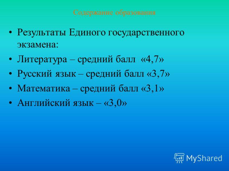 Содержание образования Результаты Единого государственного экзамена: Литература – средний балл «4,7» Русский язык – средний балл «3,7» Математика – средний балл «3,1» Английский язык – «3,0»