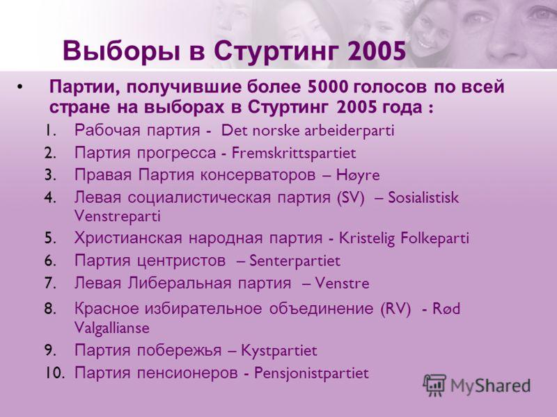 Выборы в Стуртинг 2005 Партии, получившие более 5000 голосов по всей стране на выборах в Стуртинг 2005 года : 1. Рабочая партия - Det norske arbeiderparti 2. Партия прогресса - Fremskrittspartiet 3. Правая Партия консерваторов – Høyre 4. Левая социал