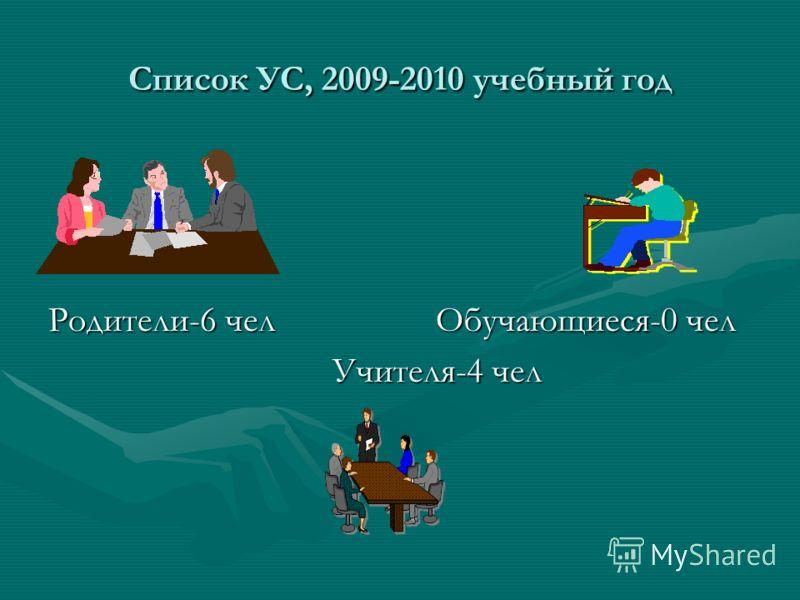 Список УС, 2009-2010 учебный год Родители-6 чел Обучающиеся-0 чел Учителя-4 чел Учителя-4 чел