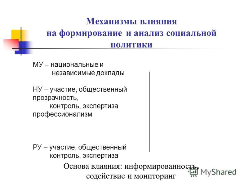 Международный НациональныйРегиональный уровень, уровень (МУ) уровень (НУ)территории (РУ) ______________________________________________________ Международные Законодательство,Решение ЗАКС, обязательства,Действия органовместных администраций междунаро