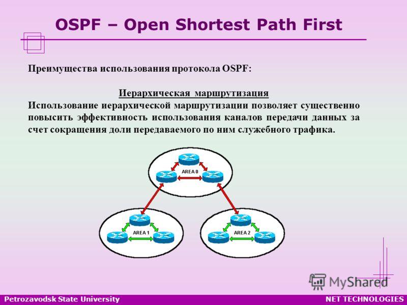 Petrozavodsk State UniversityNET TECHNOLOGIES OSPF – Open Shortest Path First Преимущества использования протокола OSPF: Иерархическая маршрутизация Использование иерархической маршрутизации позволяет существенно повысить эффективность использования