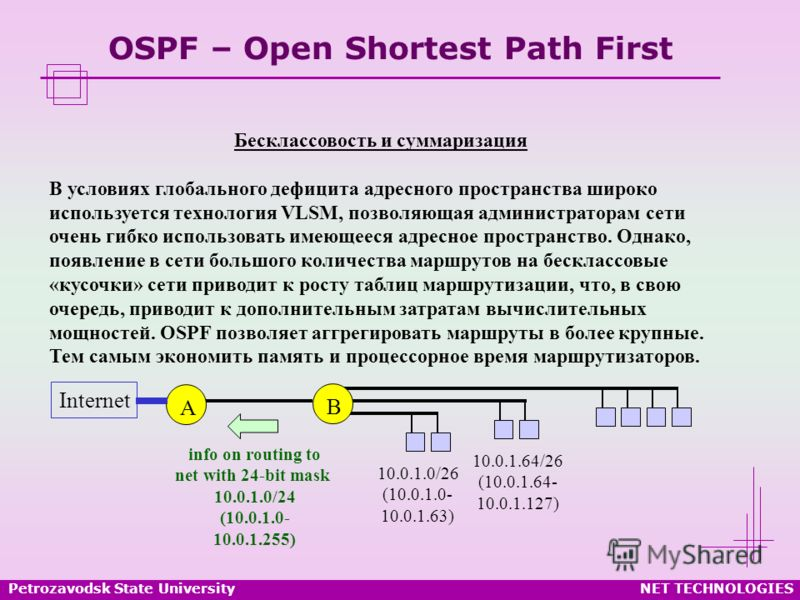 Petrozavodsk State UniversityNET TECHNOLOGIES OSPF – Open Shortest Path First Бесклассовость и суммаризация В условиях глобального дефицита адресного пространства широко используется технология VLSM, позволяющая администраторам сети очень гибко испол