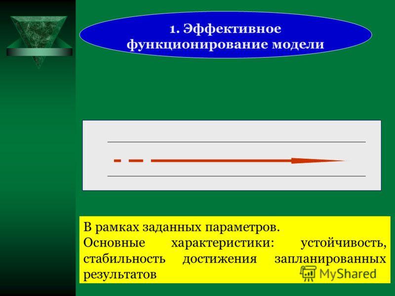 1. Эффективное функционирование модели В рамках заданных параметров. Основные характеристики: устойчивость, стабильность достижения запланированных результатов