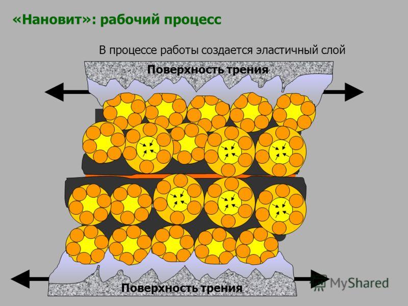 В процессе работы создается эластичный слой Поверхность трения «Нановит»: рабочий процесс