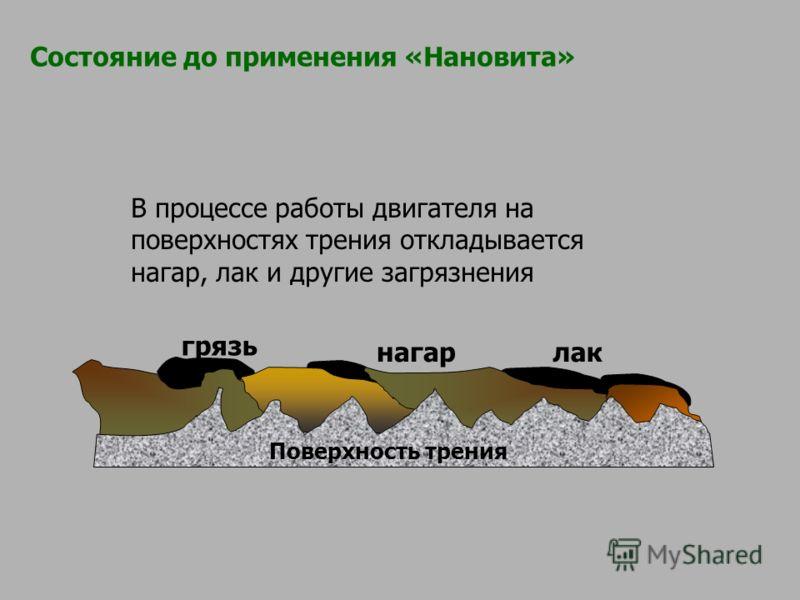 грязь нагарлак В процессе работы двигателя на поверхностях трения откладывается нагар, лак и другие загрязнения Поверхность трения Состояние до применения «Нановита»