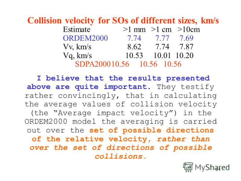 14 Collision velocity for SOs of different sizes, km/s Estimate>1 mm >1 cm >10cm ORDEM2000 7.74 7.77 7.69 Vv, km/s 8.62 7.74 7.87 Vq, km/s 10.53 10.01 10.20 SDPA200010.56 10.56 10.56 I believe that the results presented above are quite important. The