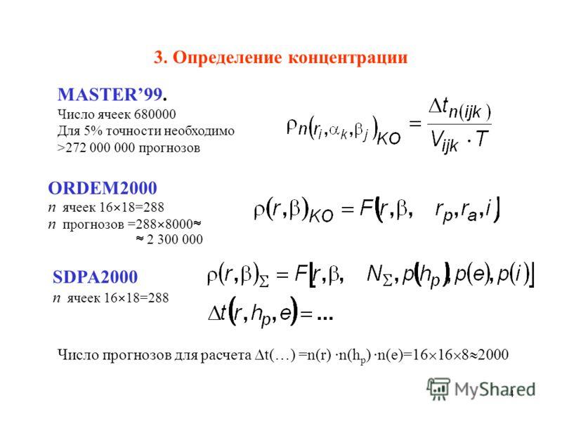 4 3. Определение концентрации MASTER99. Число ячеек 680000 Для 5% точности необходимо >272 000 000 прогнозов ORDEM2000 n ячеек 16 18=288 n прогнозов =288 8000 2 300 000 SDPA2000 n ячеек 16 18=288 Число прогнозов для расчета t(…) =n(r) ·n(h p ) ·n(e)=