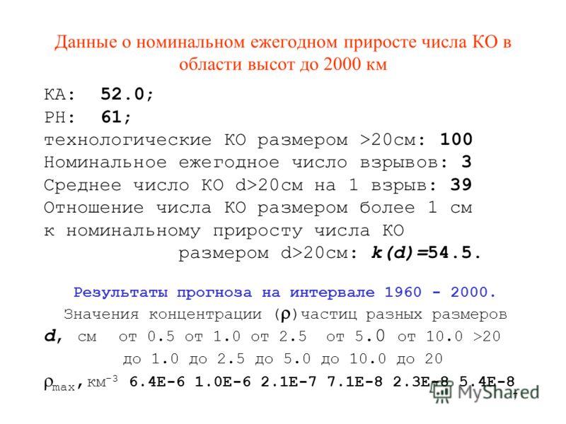 7 Данные о номинальном ежегодном приросте числа КО в области высот до 2000 км КА:52.0; РН:61; технологические КО размером >20см:100 Номинальное ежегодное число взрывов: 3 Среднее число КО d>20см на 1 взрыв: 39 Отношение числа КО размером более 1 см к