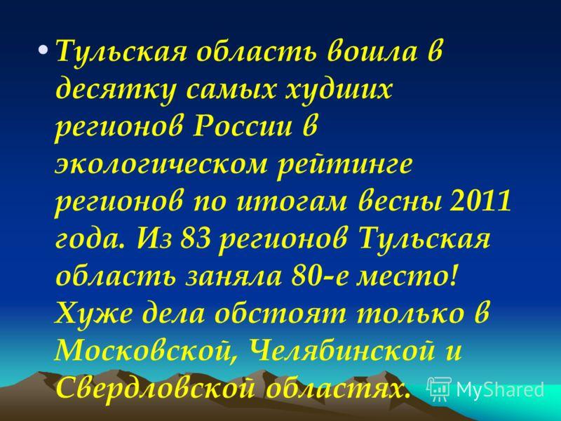 Тульская область вошла в десятку самых худших регионов России в экологическом рейтинге регионов по итогам весны 2011 года. Из 83 регионов Тульская область заняла 80-е место! Хуже дела обстоят только в Московской, Челябинской и Свердловской областях.