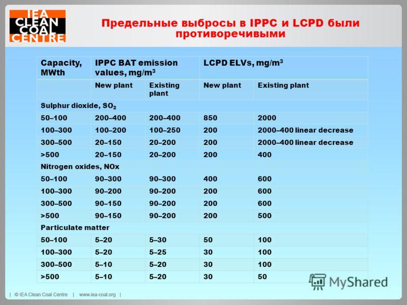 Capacity, MWth IPPC BAT emission values, mg/m 3 LCPD ELVs, mg/m 3 New plantExisting plant New plantExisting plant Sulphur dioxide, SO 2 50–100200–400 8502000 100–300100–200100–2502002000–400 linear decrease 300–50020–15020–2002002000–400 linear decre