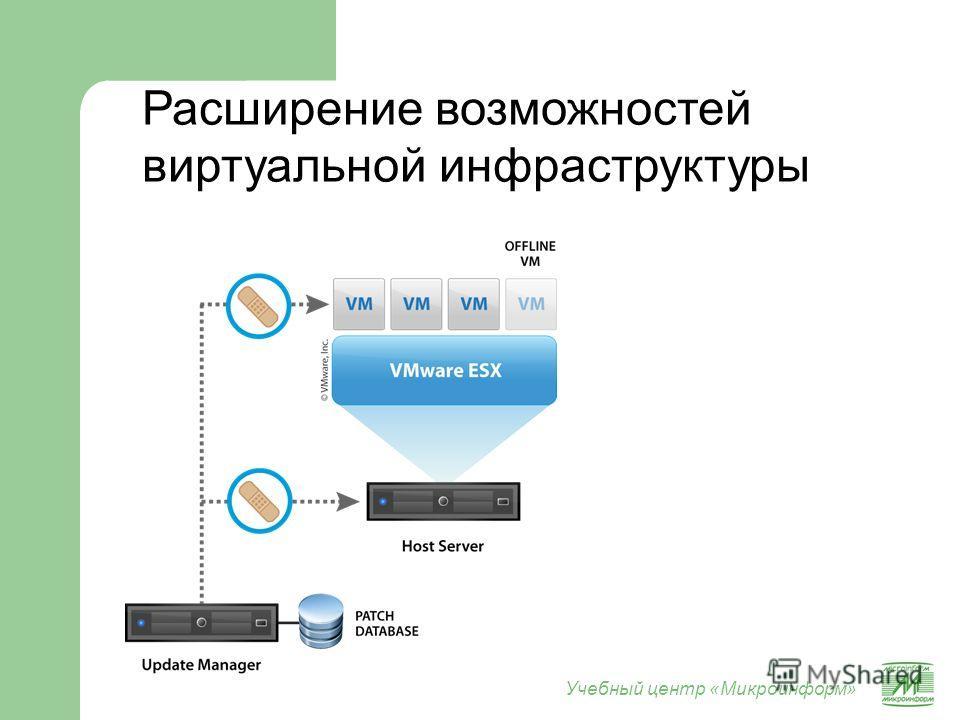 Учебный центр «Микроинформ» Расширение возможностей виртуальной инфраструктуры