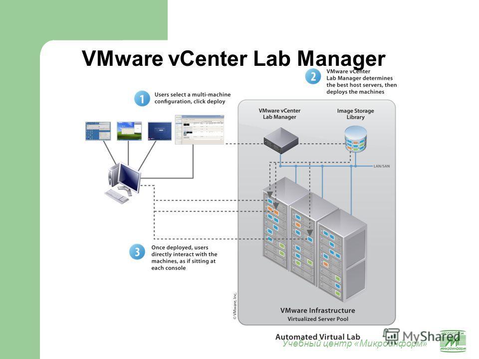 Учебный центр «Микроинформ» VMware vCenter Lab Manager