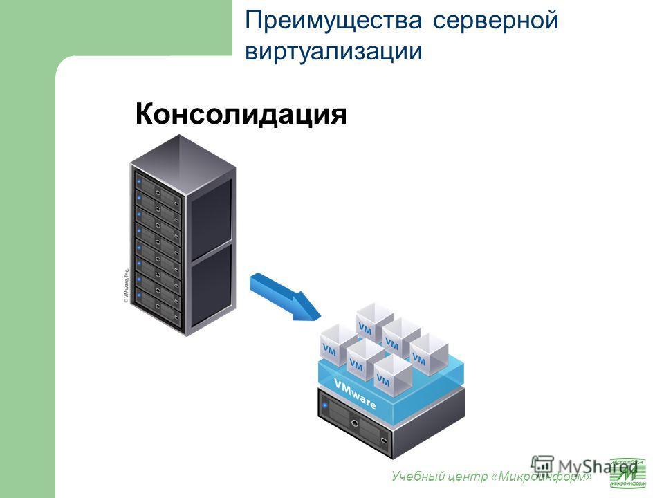 Учебный центр «Микроинформ» Преимущества серверной виртуализации Консолидация