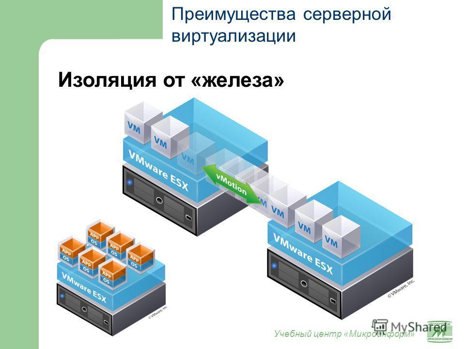 Учебный центр «Микроинформ» Изоляция от «железа» Преимущества серверной виртуализации