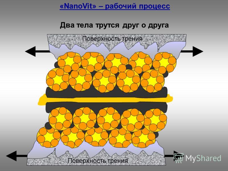 Два тела трутся друг о друга «NanoVit» – рабочий процесс Поверхность трения