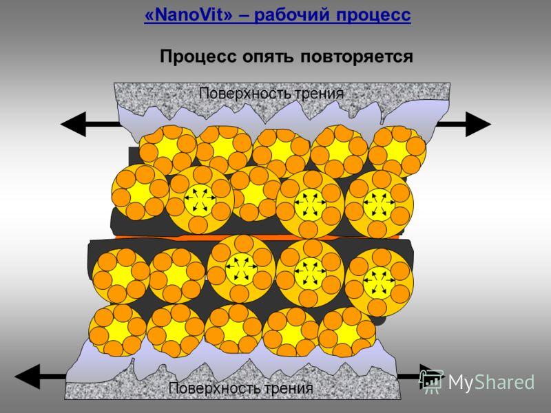 Поверхность трения «NanoVit» – рабочий процесс Процесс опять повторяется