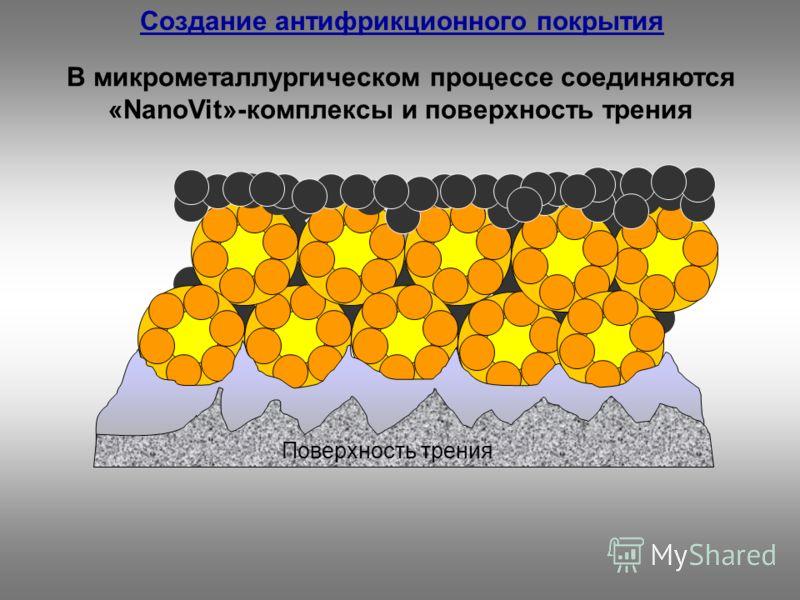 В микрометаллургическом процессе соединяются «NanoVit»-комплексы и поверхность трения Создание антифрикционного покрытия Поверхность трения