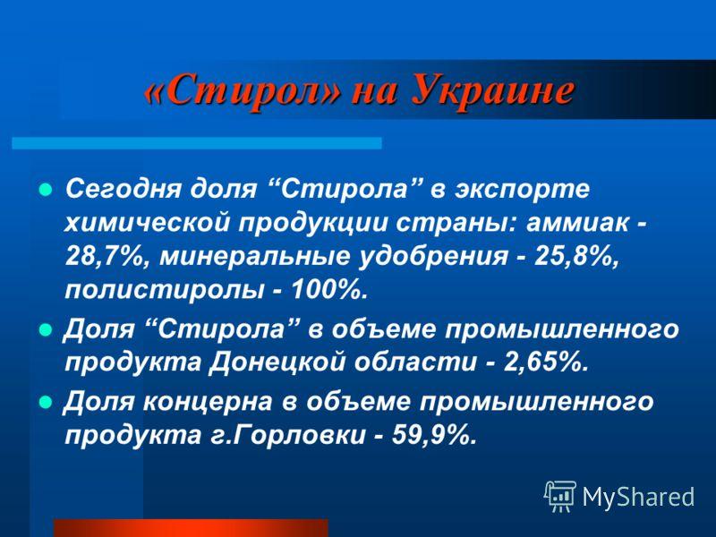 «Стирол» на Украине Сегодня доля Стирола в экспорте химической продукции страны: аммиак - 28,7%, минеральные удобрения - 25,8%, полистиролы - 100%. Доля Стирола в объеме промышленного продукта Донецкой области - 2,65%. Доля концерна в объеме промышле