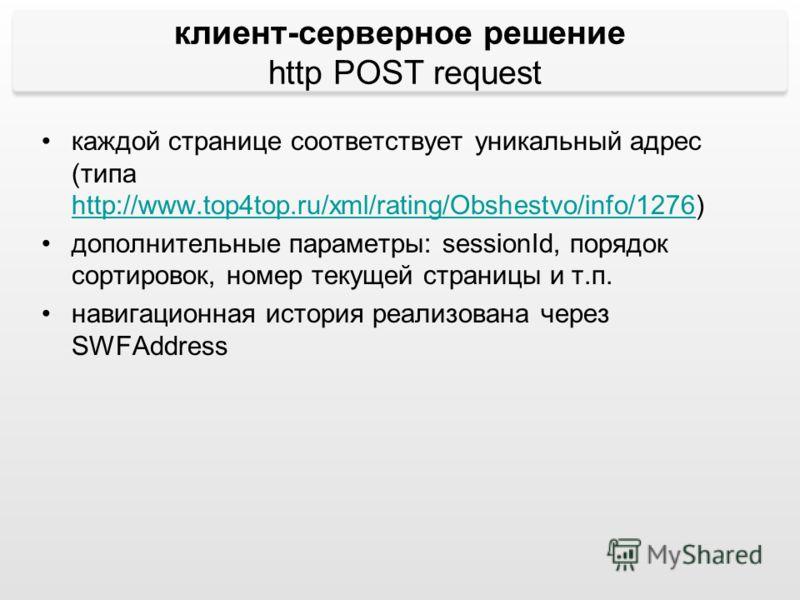 клиент-серверное решение http POST request каждой странице соответствует уникальный адрес (типа http://www.top4top.ru/xml/rating/Obshestvo/info/1276) http://www.top4top.ru/xml/rating/Obshestvo/info/1276 дополнительные параметры: sessionId, порядок со