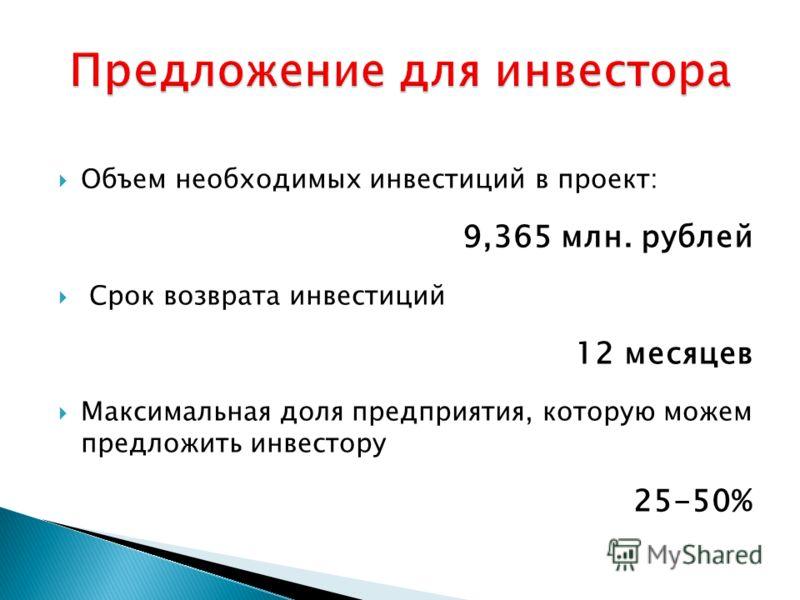 Объем необходимых инвестиций в проект: 9,365 млн. рублей Срок возврата инвестиций 12 месяцев Максимальная доля предприятия, которую можем предложить инвестору 25-50%