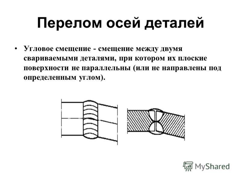 Перелом осей деталей Угловое смещение - смещение между двумя свариваемыми деталями, при котором их плоские поверхности не параллельны (или не направлены под определенным углом).