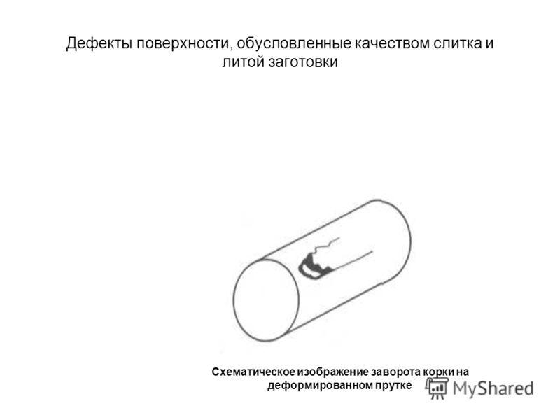 Дефекты поверхности, обусловленные качеством слитка и литой заготовки Схематическое изображение заворота корки на деформированном прутке