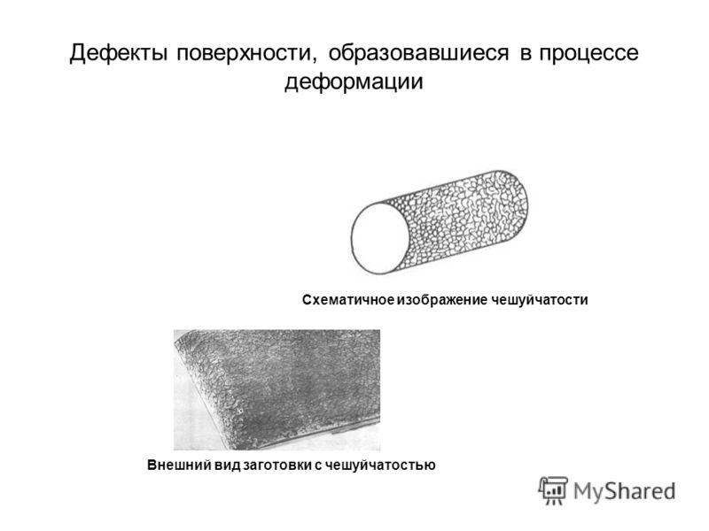Дефекты поверхности, образовавшиеся в процессе деформации Схематичное изображение чешуйчатости Внешний вид заготовки с чешуйчатостью