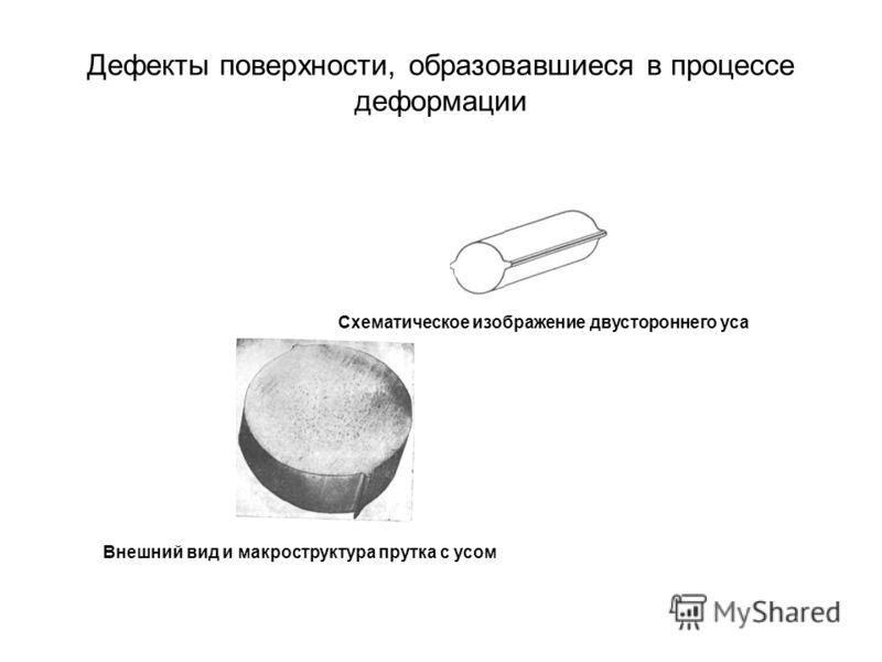 Дефекты поверхности, образовавшиеся в процессе деформации Схематическое изображение двустороннего уса Внешний вид и макроструктура прутка с усом