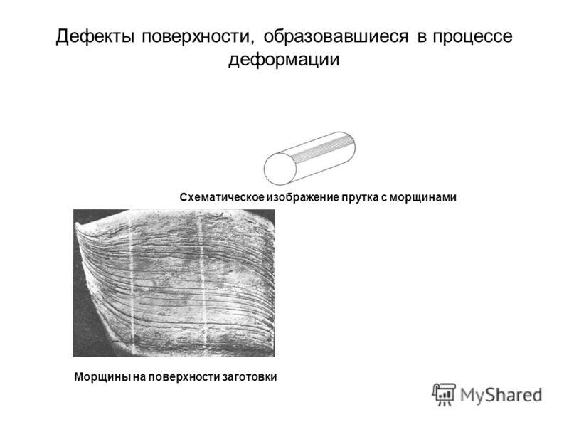 Дефекты поверхности, образовавшиеся в процессе деформации Схематическое изображение прутка с морщинами Морщины на поверхности заготовки