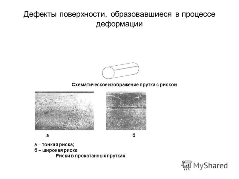 Дефекты поверхности, образовавшиеся в процессе деформации Схематическое изображение прутка с риской а б а – тонкая риска; б – широкая риска Риски в прокатанных прутках