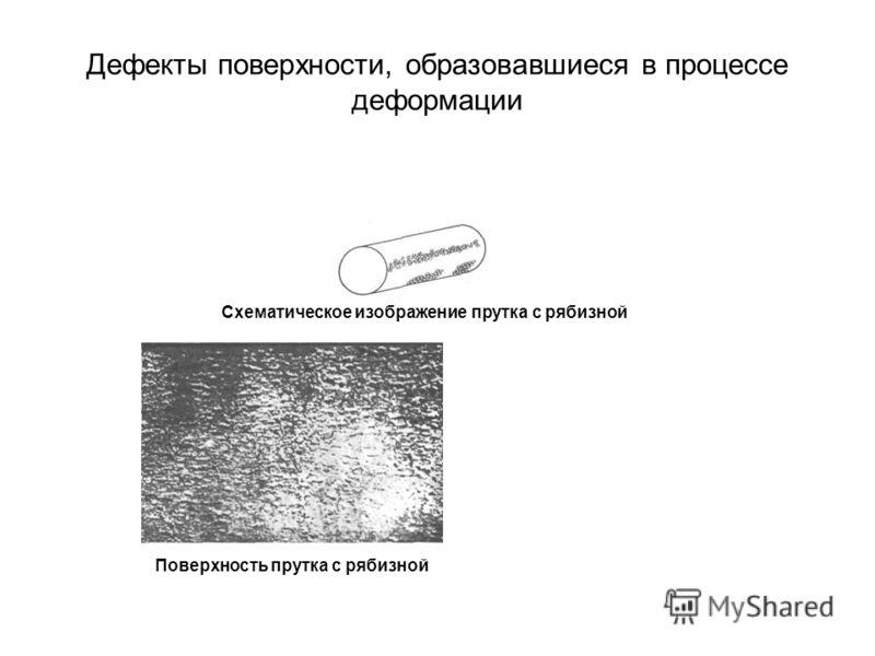 Дефекты поверхности, образовавшиеся в процессе деформации Схематическое изображение прутка с рябизной Поверхность прутка с рябизной