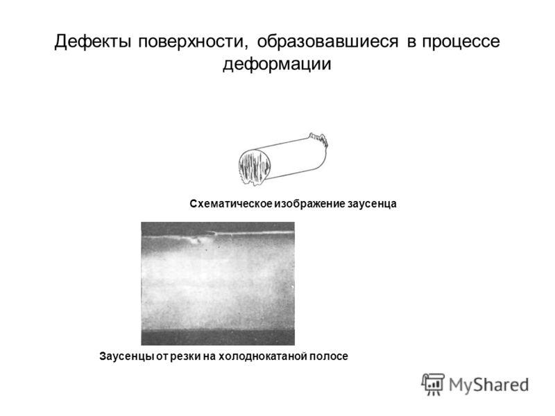 Дефекты поверхности, образовавшиеся в процессе деформации Схематическое изображение заусенца Заусенцы от резки на холоднокатаной полосе