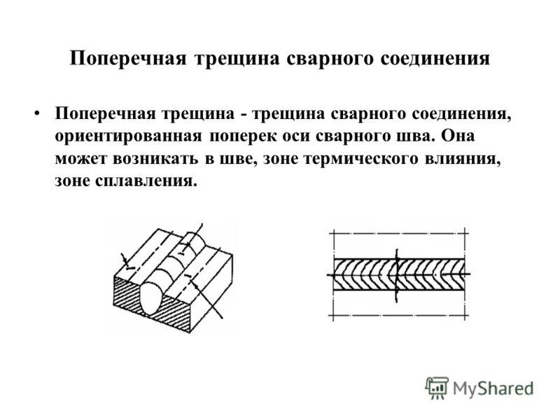 Поперечная трещина сварного соединения Поперечная трещина - трещина сварного соединения, ориентированная поперек оси сварного шва. Она может возникать в шве, зоне термического влияния, зоне сплавления.