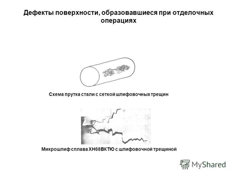 Дефекты поверхности, образовавшиеся при отделочных операциях Схема прутка стали с сеткой шлифовочных трещин Микрошлиф сплава ХН68ВКТЮ с шлифовочной трещиной